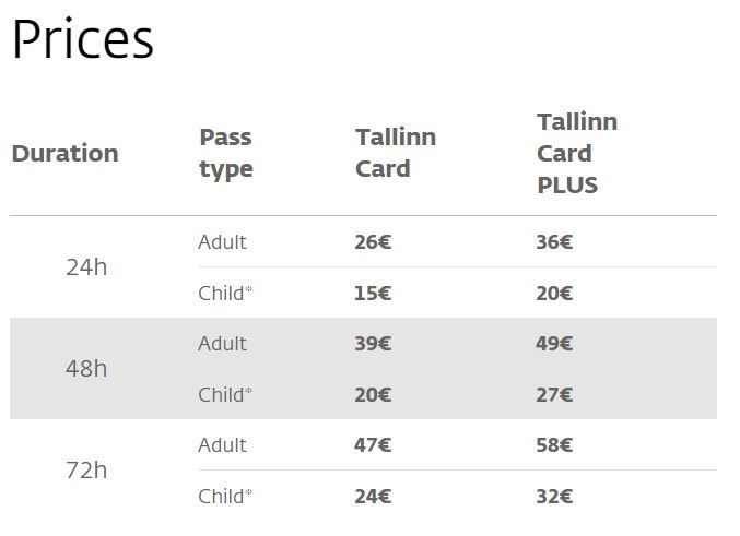 Unauthorized Review: Make the most of the all-you-can-see Tallinn Card - Estonia, Reviews - Tallinn Card